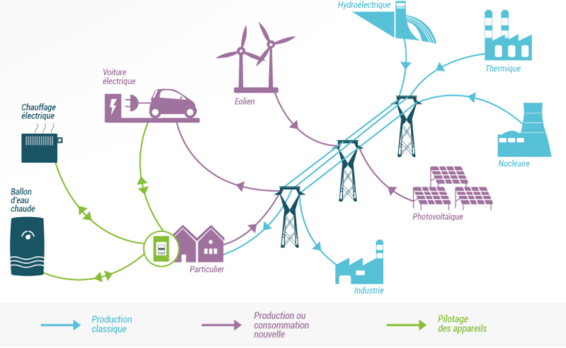 smart-grids-vendee